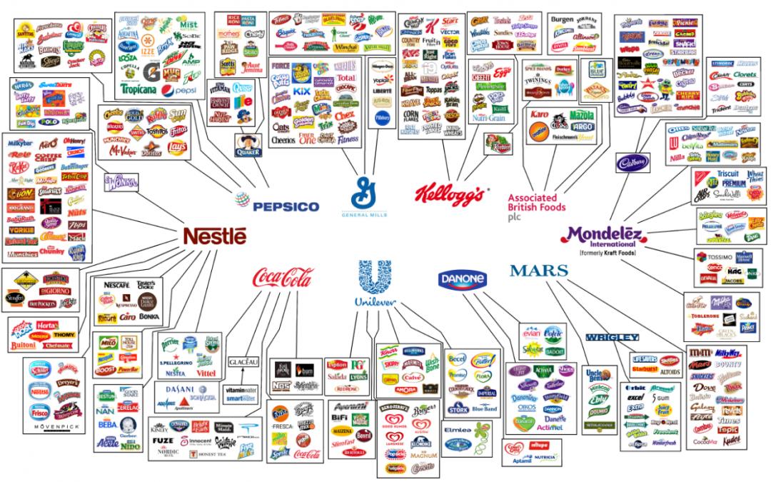 De marca de éxito a marca genérica ¿bueno o malo para la empresa?