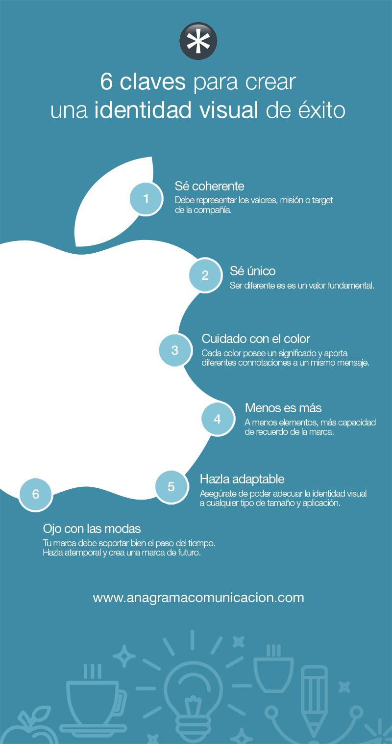 infografía: 6 claves para crear una identidad corporativa de éxito