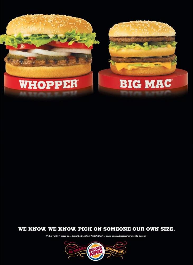 Gráfica Burger King vs McDonalds